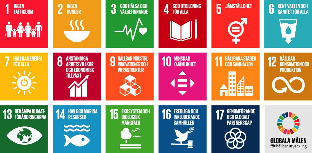 Avsiktsförklaring Agenda 2030
